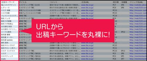Pandora2・1広告逆引き機能.PNG