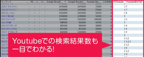 Pandora2・15Youtube動画順位調査機能.PNG