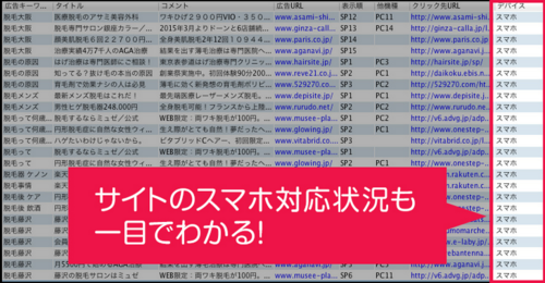 Pandora2・9スマホ対応状況調査機能.PNG
